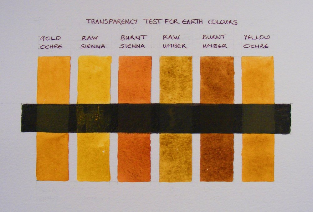 Transparency Test for Earth Colours.JPG