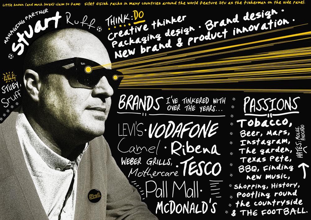 Shed - Brand Innovation