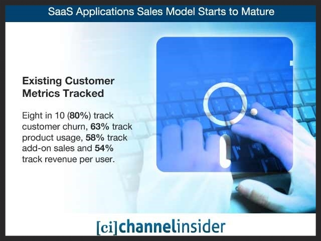 saas applications sold through partner channel