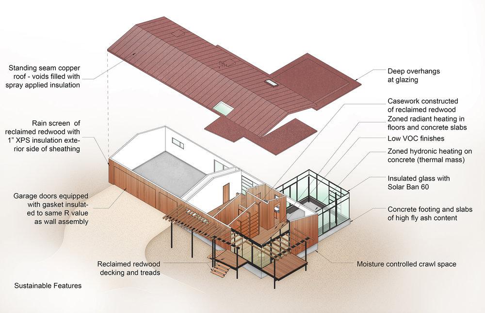 Treehouse  Iso 2.jpg