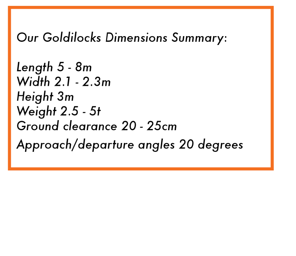 summary dimensions