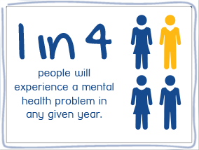 Additionally, to support the Government's mental health service reform and the aim of the NHS to transform mental health services by 2020, then this course has a focus on mental health and mental wellbeing and can also give you the skills and knowledge to understand how to protect and care for both your staff or colleagues and service users who may have a MH condition.