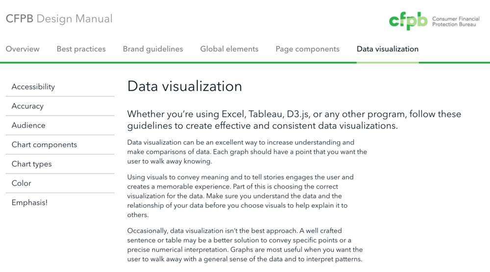CFPB data visualization
