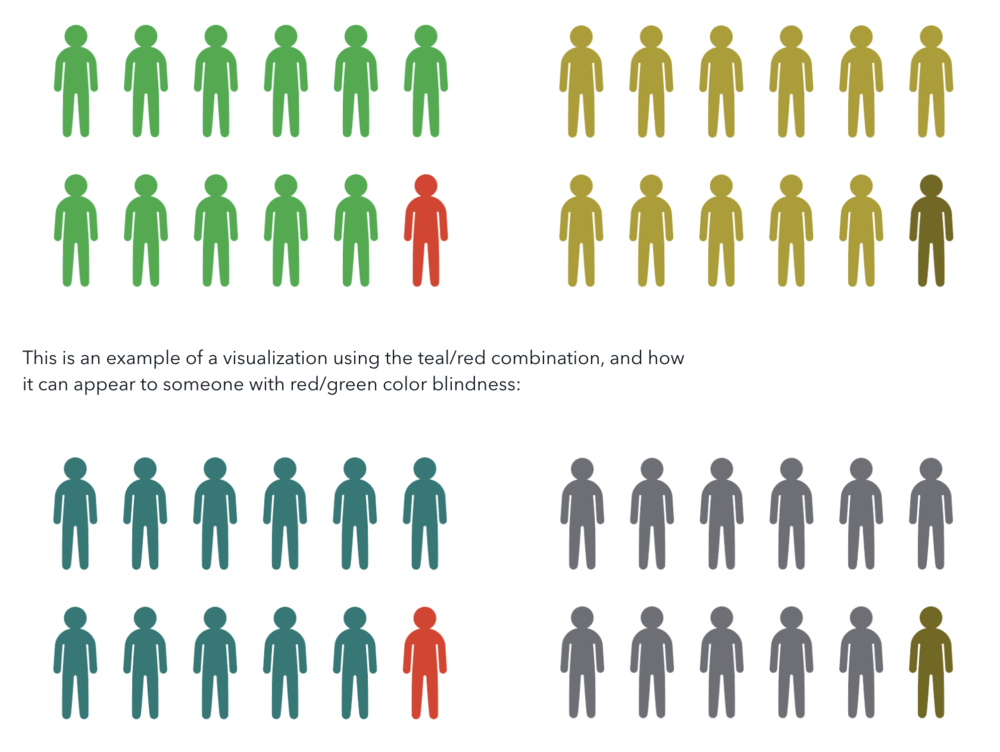 color blindness data viz