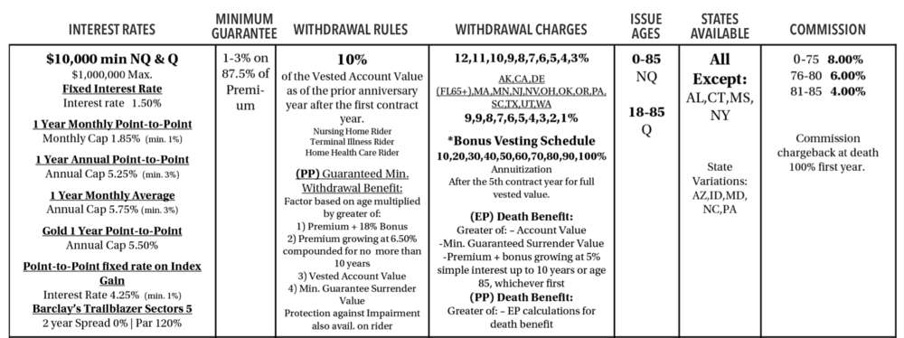 Annuity fees.png