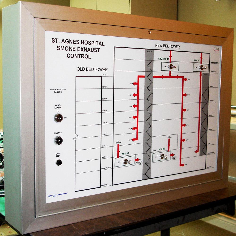 Smoke Control Panel