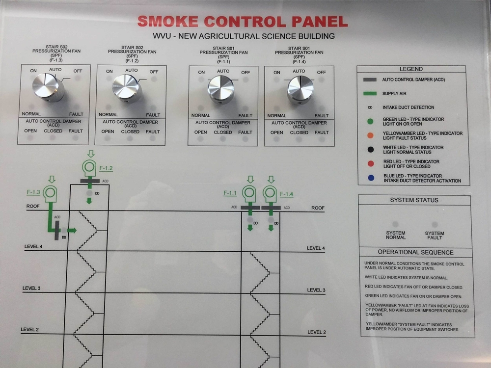 firefighters smoke control station (fscs) smoke extraction system fire smoke damper electrical requirements at Wiring Smoke Alarm And Fire Control System Purge