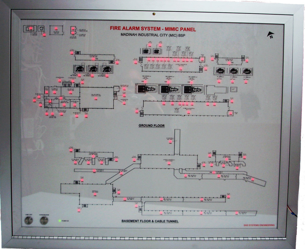Smoke Purge Annunciator Panel