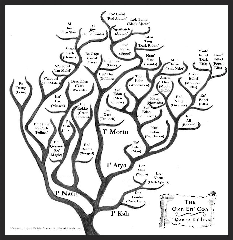 Orn En' Coa (Tree of Races)4.jpg