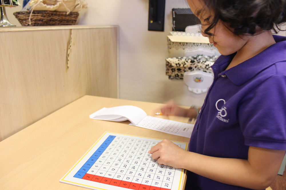 Memorizing Multiplication Tables