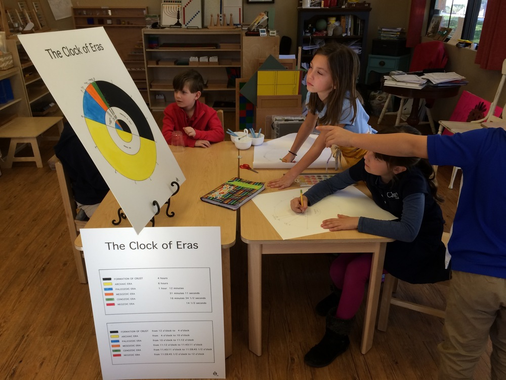 As a follow up work, the children wanted to make their own Clock or Eras