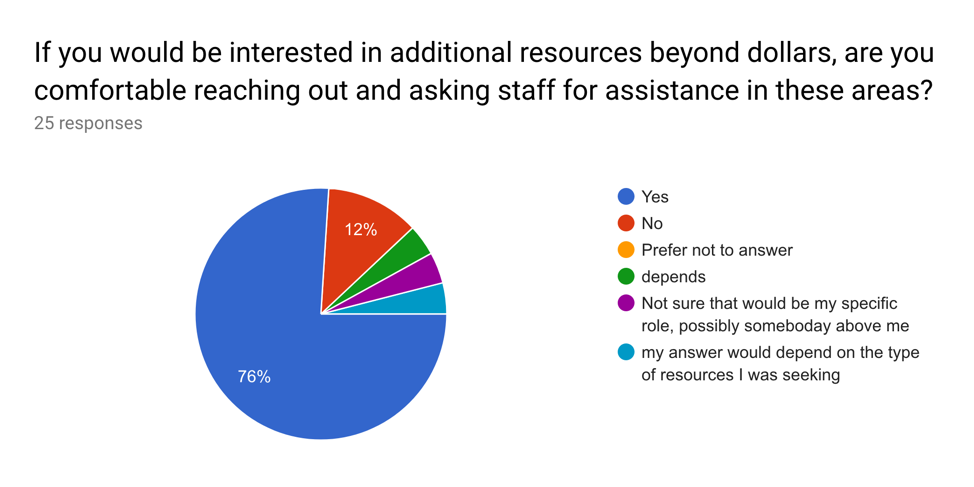 Shared Grantmaking.png
