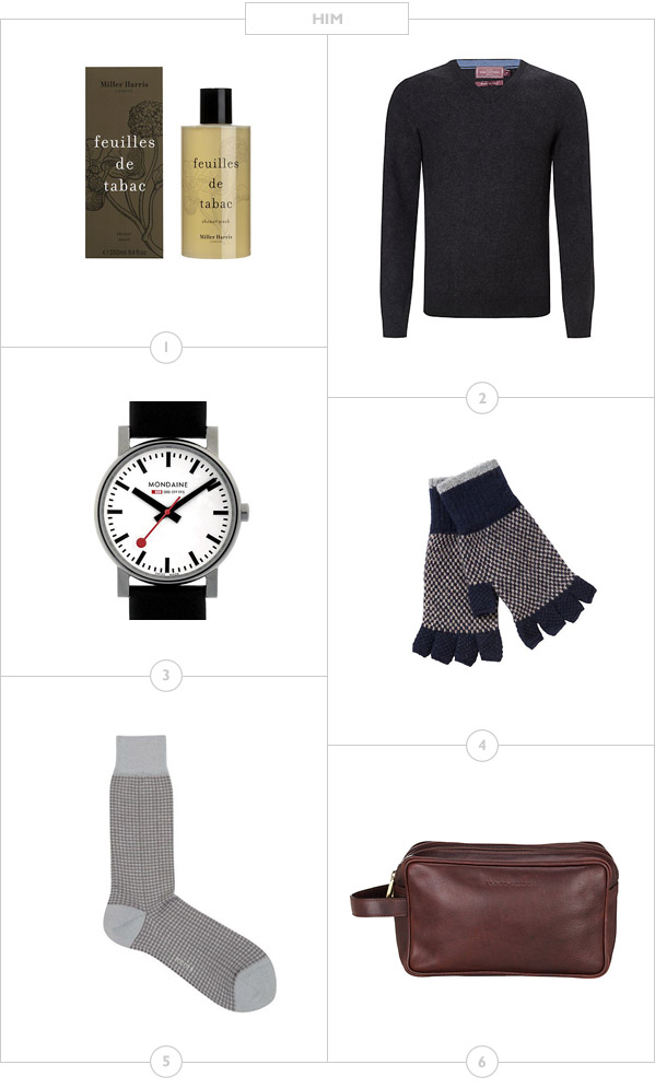 Gifts for Him John Lewis.jpg