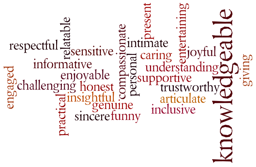 Feedback from workshop on cultivating compassion, June 2015,  Mount Carmel Women's Health