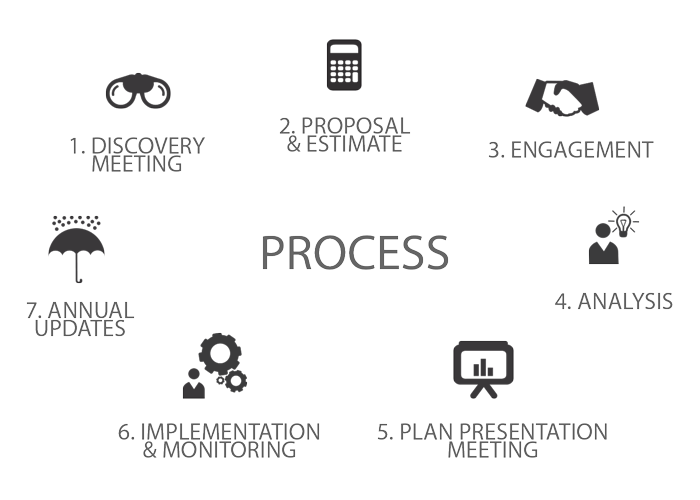 Process---Public.png