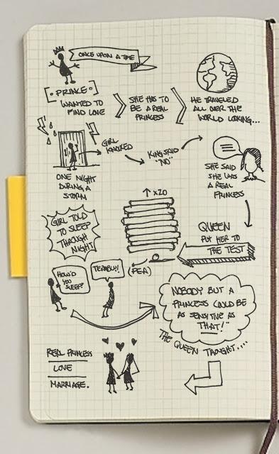 sketchnotes.jpg