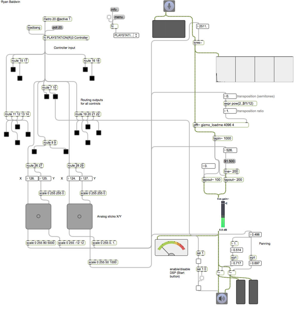 VoxMir // Interactive Audio Processing Patch for Max/MSP with PS3 Controller