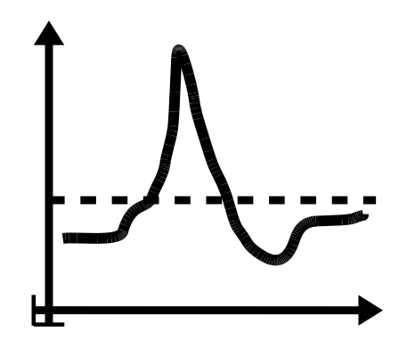 action potential.png