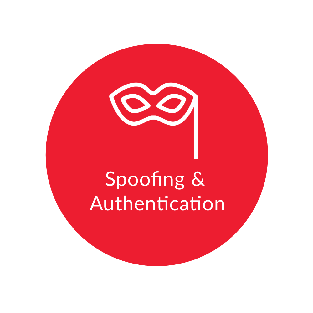 Caller-ID-Spoofing-Authentication