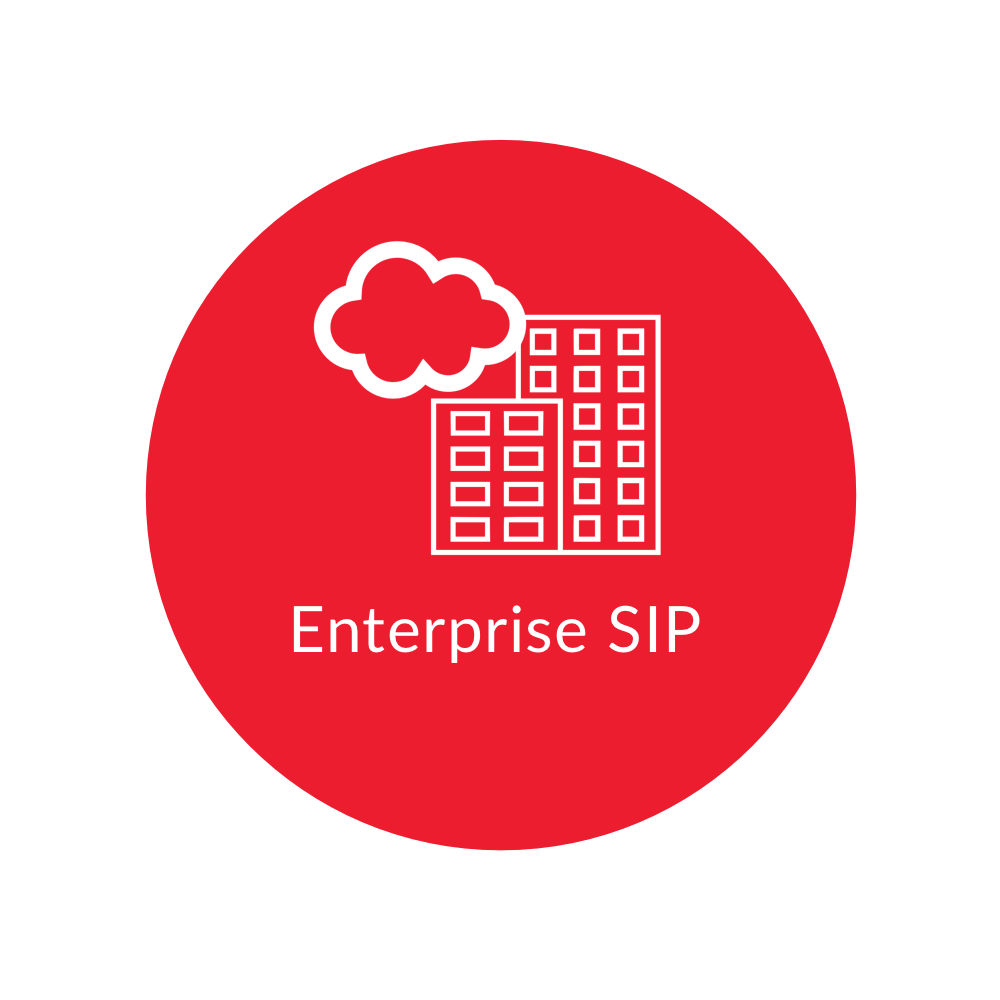 Large-Enterprise-SIP-Deployments