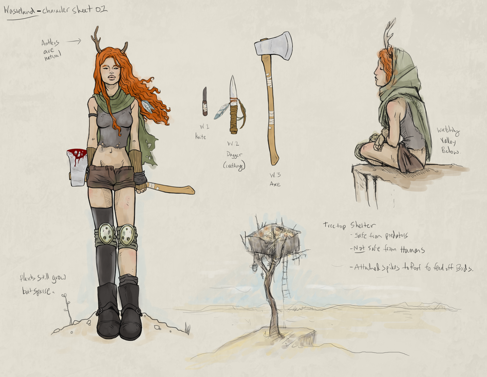 Wasteland Character Sheet