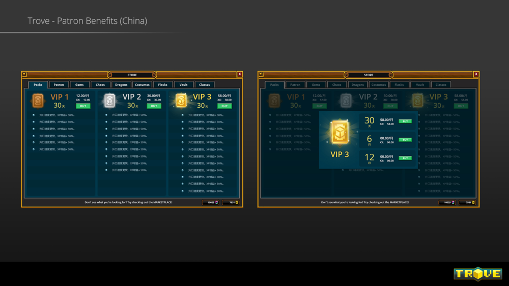Trove Subscription (China)