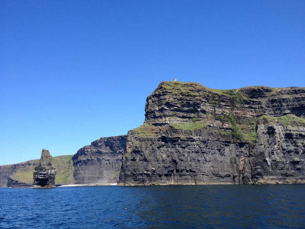 Approaching the Cliffs of Moher