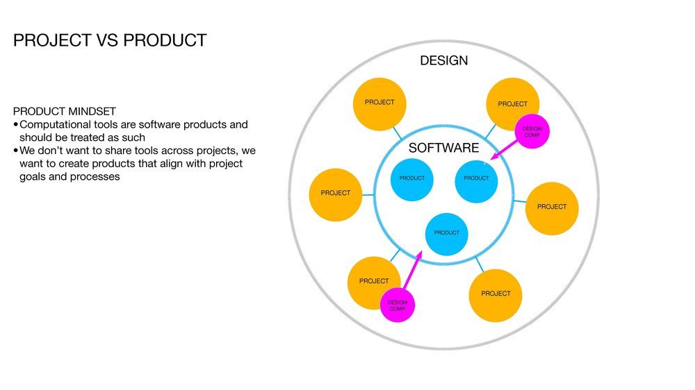 Project-v-product_Page_07.jpg