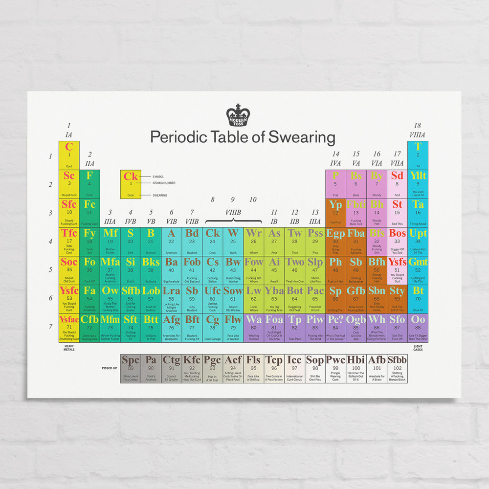 The Periodic Table of Swearing design is also available on mugs, tea towels and fridge magnet sets.
