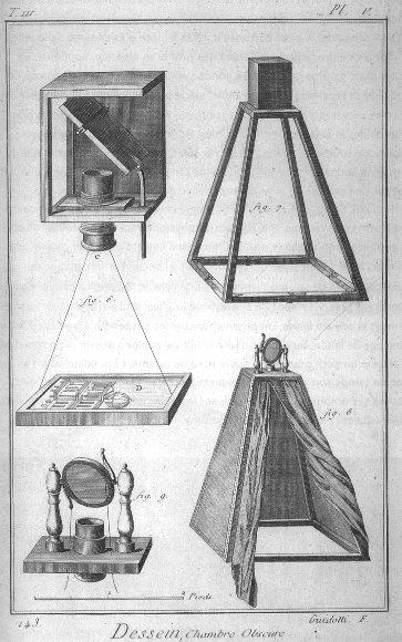 Camera obscura in   Encyclopédie, ou dictionnaire raisonné des sciences, des arts et des métiers