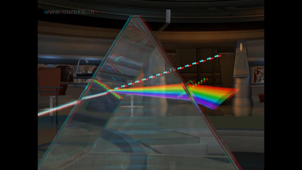 Light Dispersion 3D teaching