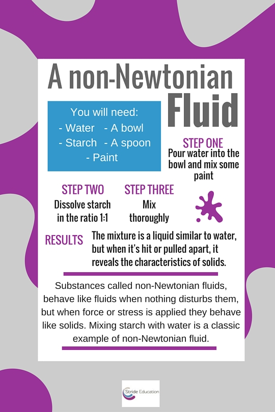 A non-Newtonian Fluid experiement instructions