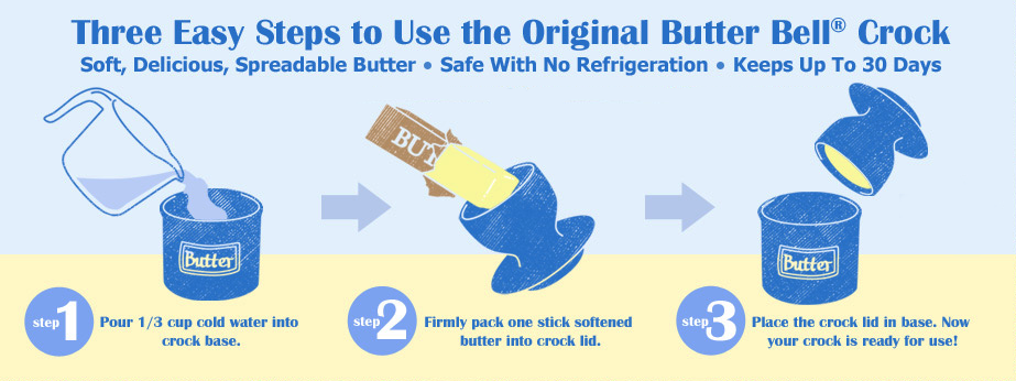 Butter bell how to.png