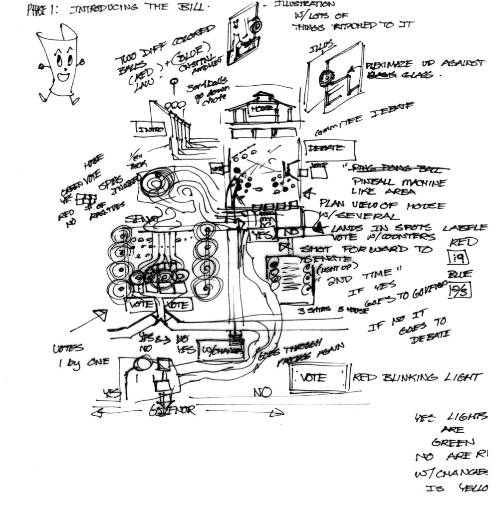 Concept design sketch for How a Bill Becomes A Law exhibit.