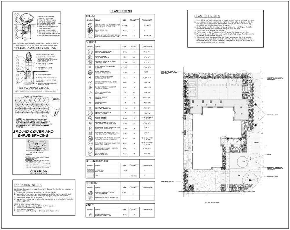 San Juan craftsman planting plan.