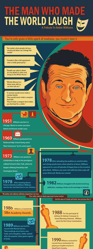 The Man Who Made The World Laugh