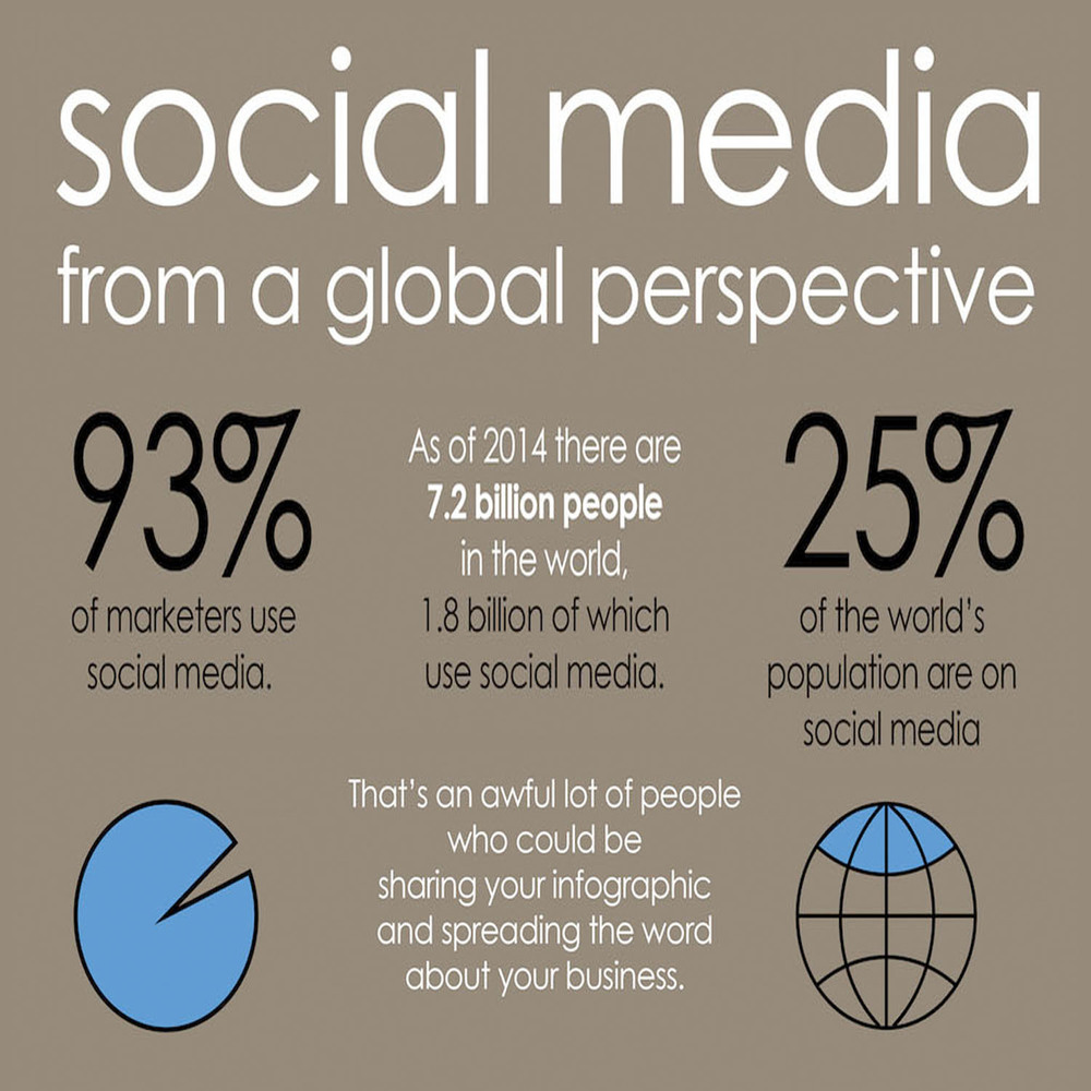 mammoth-social-media.jpg