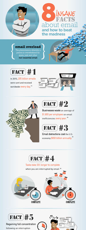 8 Insane Facts About Email