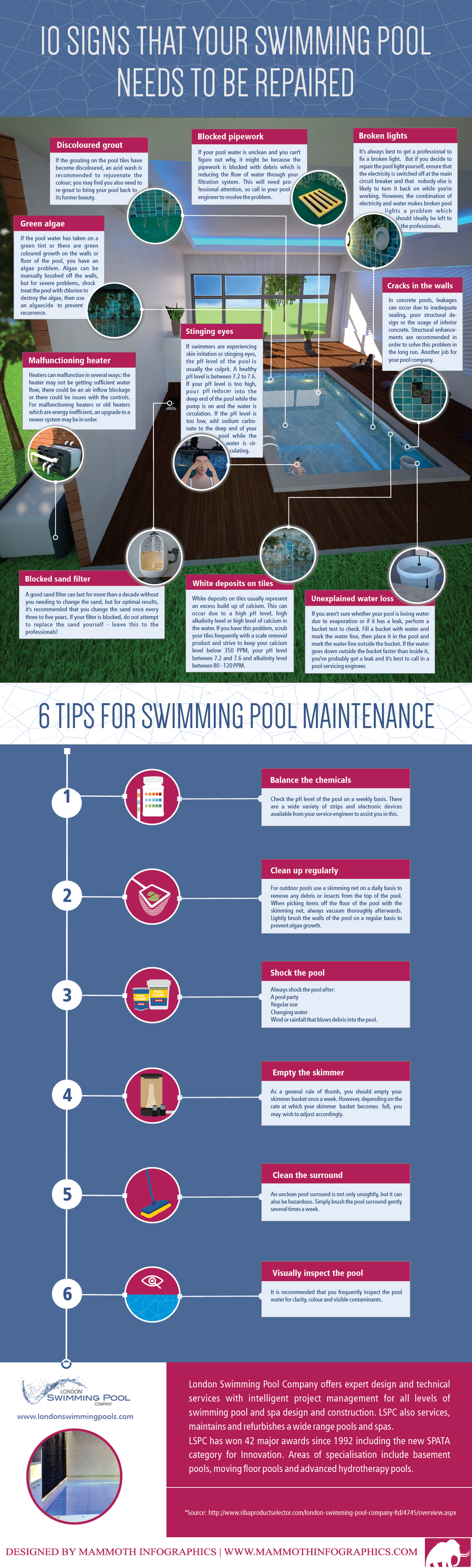 10-signs-that-your-swimming-pool-needs-to-be-repaired.png