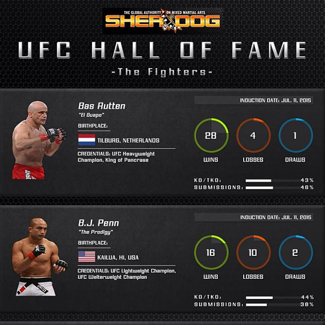 Many great warriors are in the #ufc #hall of #fame. This #infographic on behalf of #Sherdog chronicles the stats of the inductees. View the full composition at the #mammoth #website: www.mammothinfographics.com/ufc-hall-of-fame