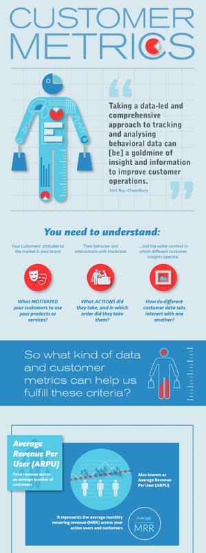 customer-metrics-tn.jpg