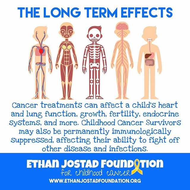 The side effects of chemotherapy, radiation, stem cell and bone marrow transplants, and even immunotherapy can have life long consequences. It is all too common for children to experience things like a decrease in heart and lung function, impaired growth and development, infertility, a decrease in endocrine function, cognitive impairment, and more. This is why research is so important. We must find the causes of childhood cancers and develop better treatments that are less toxic. #childhoodcancerawareness #childhoodcancer #morethan4 #honestlovesmax #gogold #ethanjostadfoundation