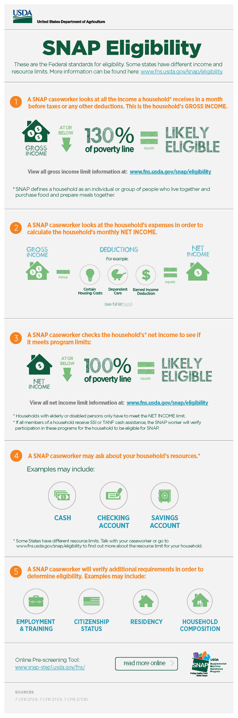 03_USDA_infographics_SNAP-Eligibility_Page_1.jpg