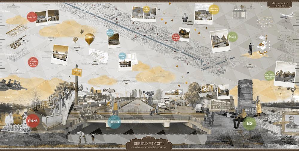 Serendipity City 1 Processchema.jpg