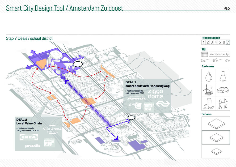 TvT_Smart Urbanism process en design tool 18.jpg