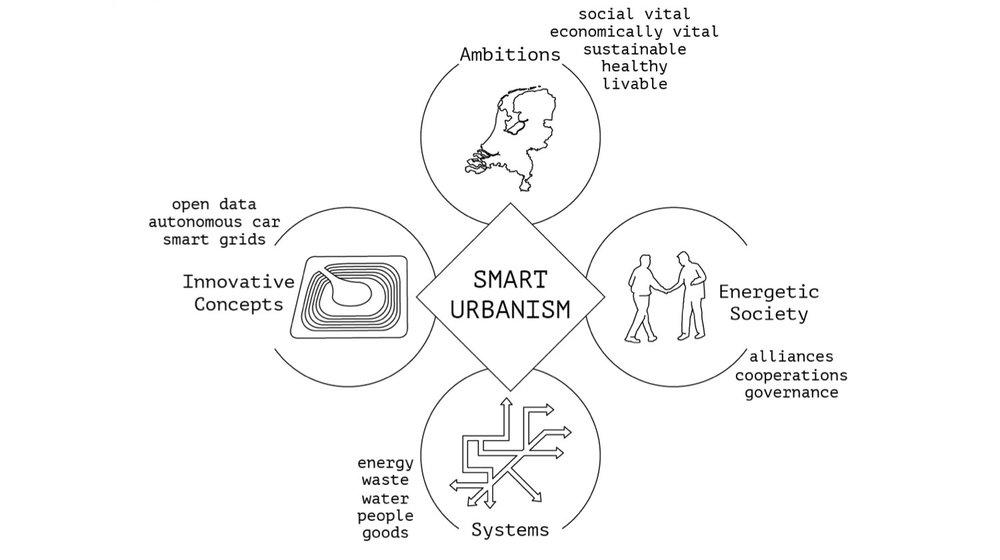 TvT_Smart City Kompas 1.jpg