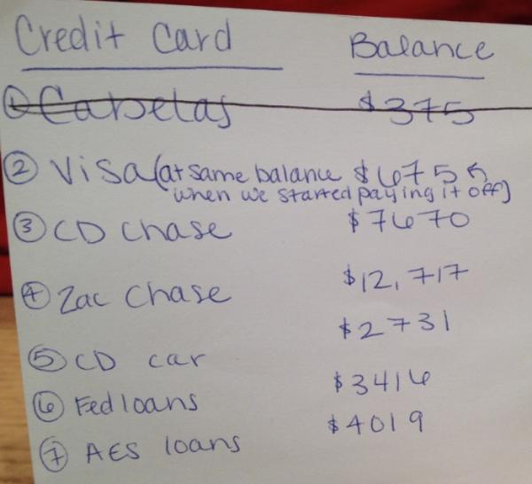Debt Snowball round 2