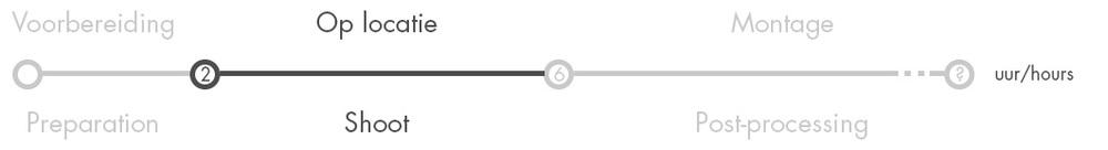 Iso800 biedt je een blik achter de schermen van een bedrijfsvideo en waarom het maken van een filmpje van 1,5 minuten gemakkelijk 10 uur duurt. Bedrijf in de spotlights: B-Token.