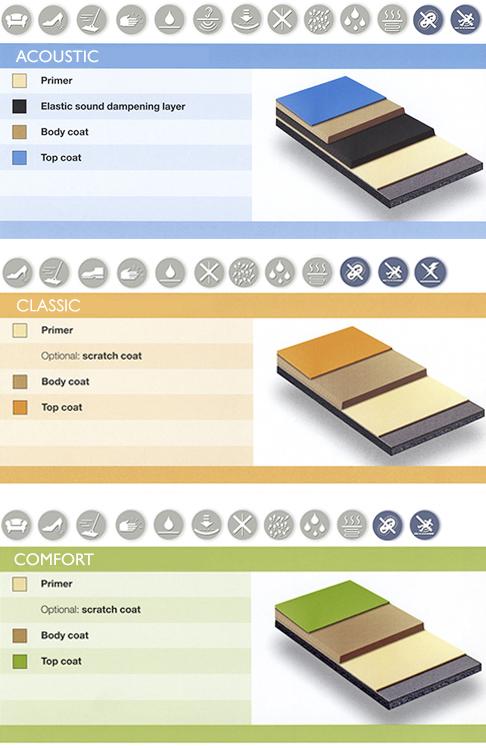 resin-floor-systems.jpg