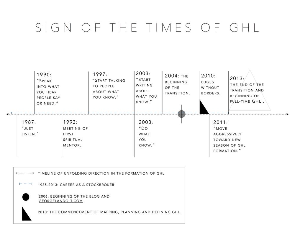 GHL_TIMELINE.jpg